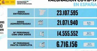 Antalet vaccindoser av Pfizer fördubblas